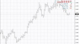 Signal Bars MFI Indicator For MetaTrader 4