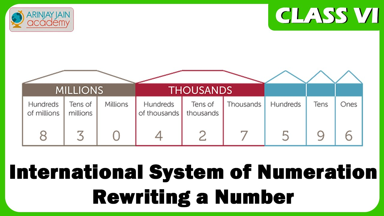 International system of numeration rewriting  number maths class vi cbse isce ncert also rh youtube