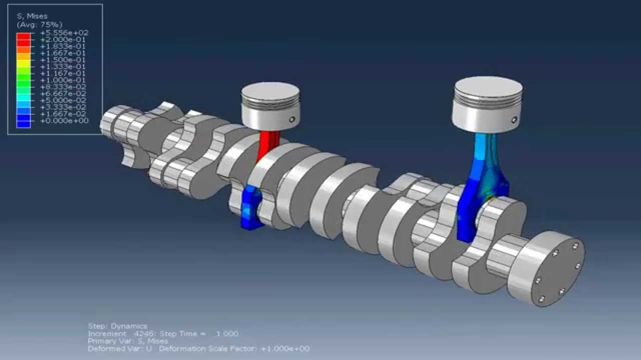 Dynamic Finite Element Engine Simulation With Abaqus Si