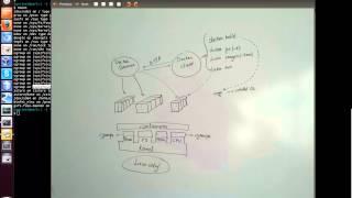 Docker (Linux Contianers) Overview