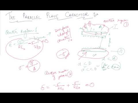 Parallel Plate Capacitor | Class 12 Physics Electrostatic Potential and Capacitance