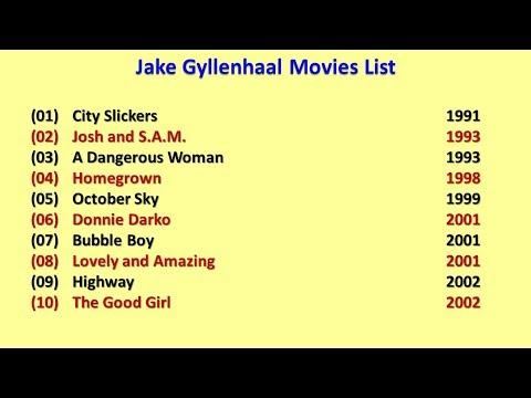Jake Gyllenhaal Movies List