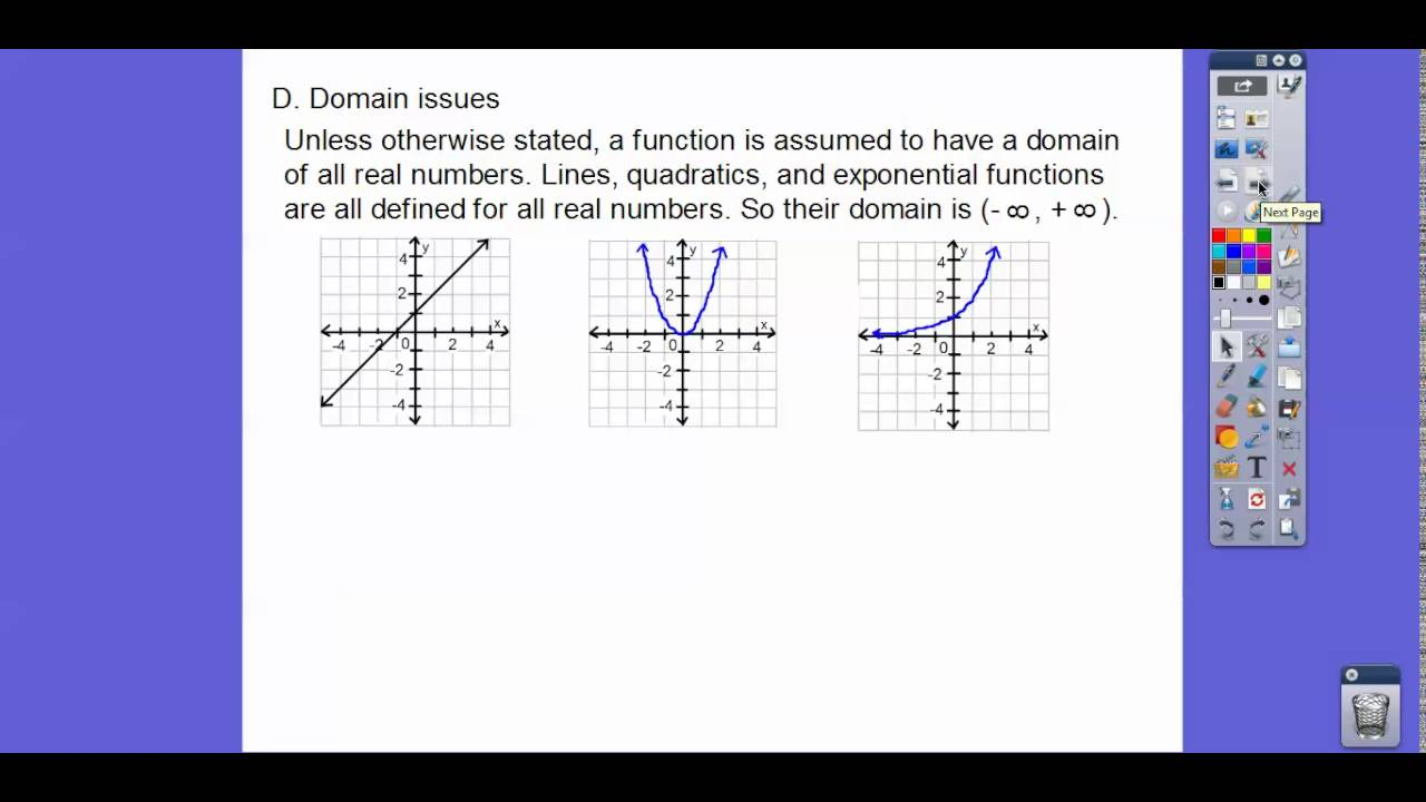 Domain Range And End Behavior Module 11 Part 2 Youtube