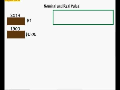 Nominal and Real Value