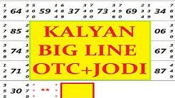 MATKA KALYAN CHART 11-03-2020 KALYAN SINGLE OPEN KALYAN FIX DATE JODI सट्टा मटका कल्याण चार्ट