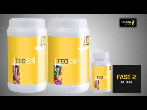 Video de Productos TEOMA