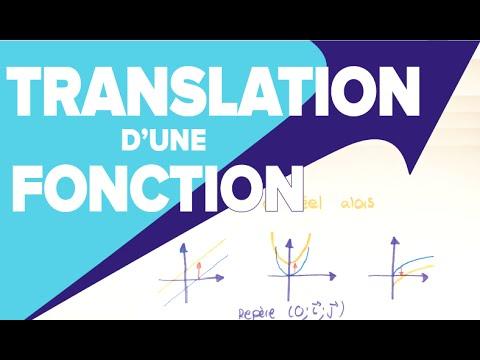 sens de variation translation et dilatation dune fonction mathrix
