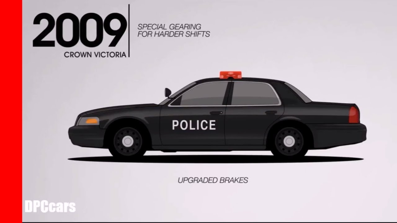 Slow Verison The Evolution Of Ford Police Vehicles
