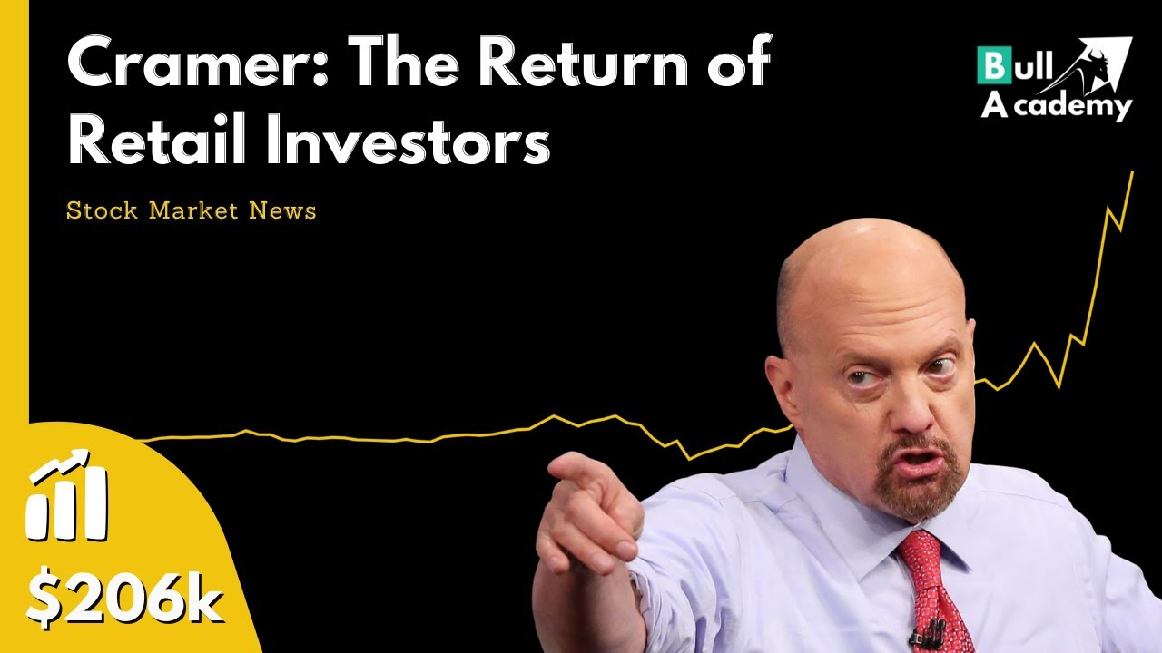 Retail investors are here to stay as a force in the stock market, says ...