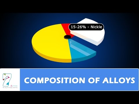 COMPOSITION OF ALLOYS