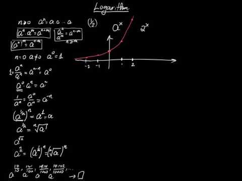 Logarithm advanced