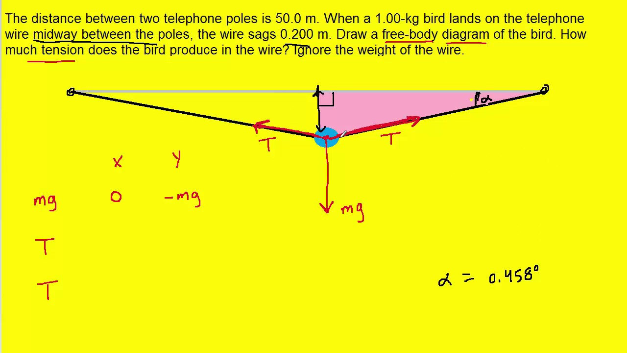 maxresdefault the distance between two telephone poles youtube Simple Free Body Diagram at beritabola.co