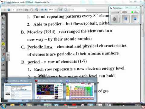 4 1 Periodic table and trends #1 NOTES VIDEO