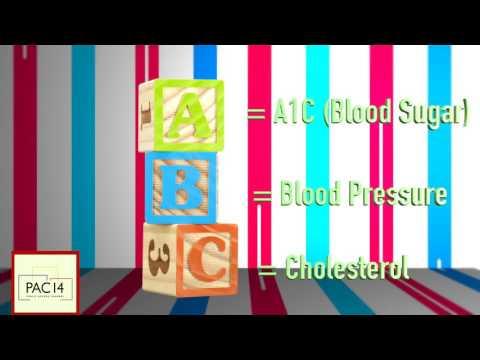ABCs of Diabetes