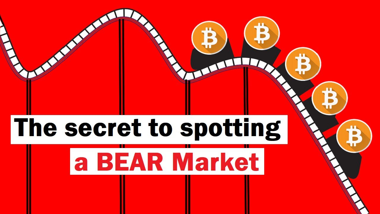This is How You Spot a BEAR Market in Bitcoin, Crypto and Stock Markets