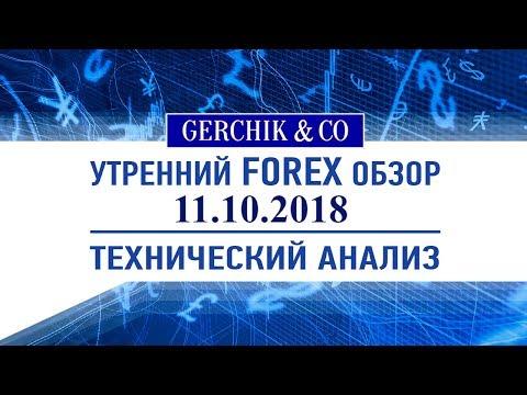⚡ Технический анализ основных валют 11.10.2018 | Утренний обзор Форекс с Gerchik & Co.