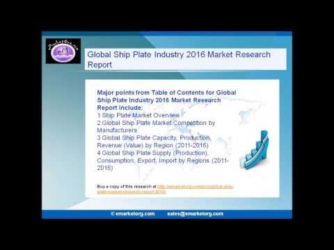Global Ship Plate Market Size Volume and Value, Sales, Sale Price and End User Analysis