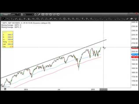 How much higher can the S&P 500 go?