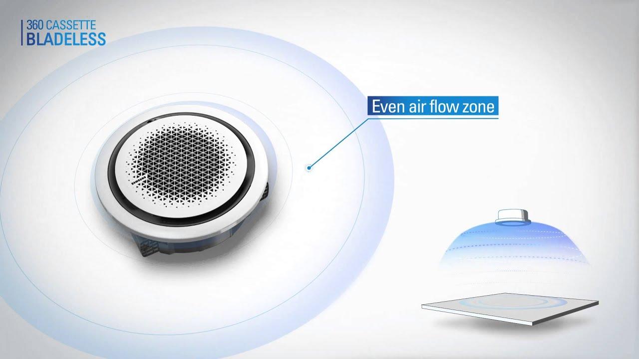 Samsung 360 Cassette Ronde Airconditioning Zonder