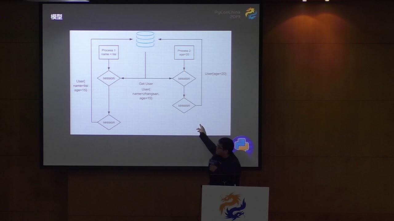 Image from 11 一次关于 SQLAlchemy session 的项目排错经验分享
