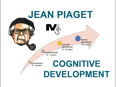 Piaget's Theory Of Cognitive Development - Simplest Explanation Ever