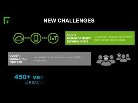 Introduction to the Forcepoint NGFW