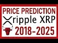 RIPPLE [XRP] PRICE PREDICTION 2018-2025  Full Review,Analysis,Forecast,Prognosis