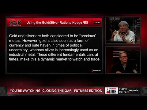 Using Gold & Silver to Hedge Equity Futures | Closing the Gap: Futures Edition