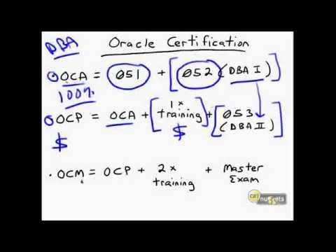 Oracle Certified Associate OCA- Intro