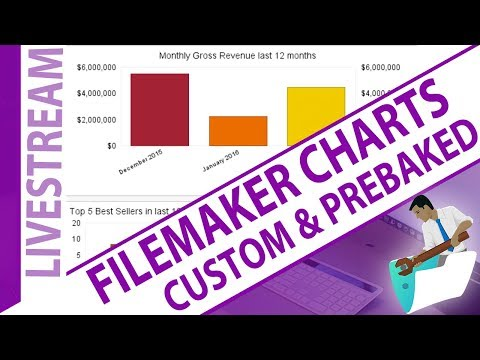 FileMaker Charts - Build Your Own and Prebaked