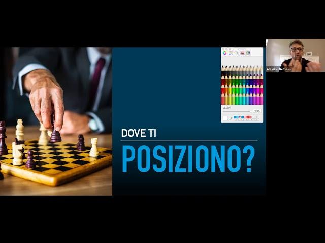Comunica finché non avrai bisogno di presentazioni - Alessio Fattorini