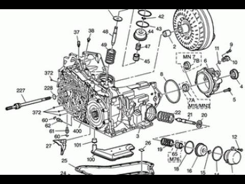 manual de transmision automatica a413 pdf