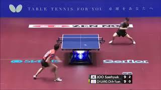 Joo Se Hyuk  — гений защиты. Настольный теннис, длинные шипы.