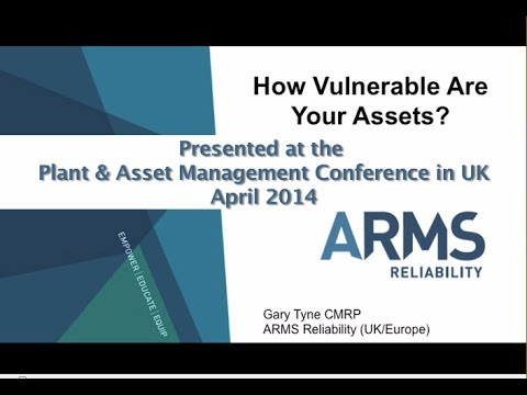 How Vulnerable Are Your Assets?