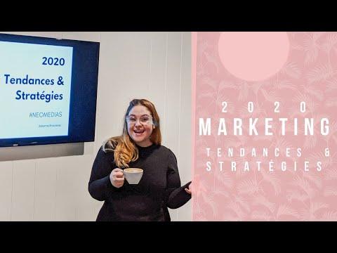 Marketing web 2020 : À quoi s'attendre?
