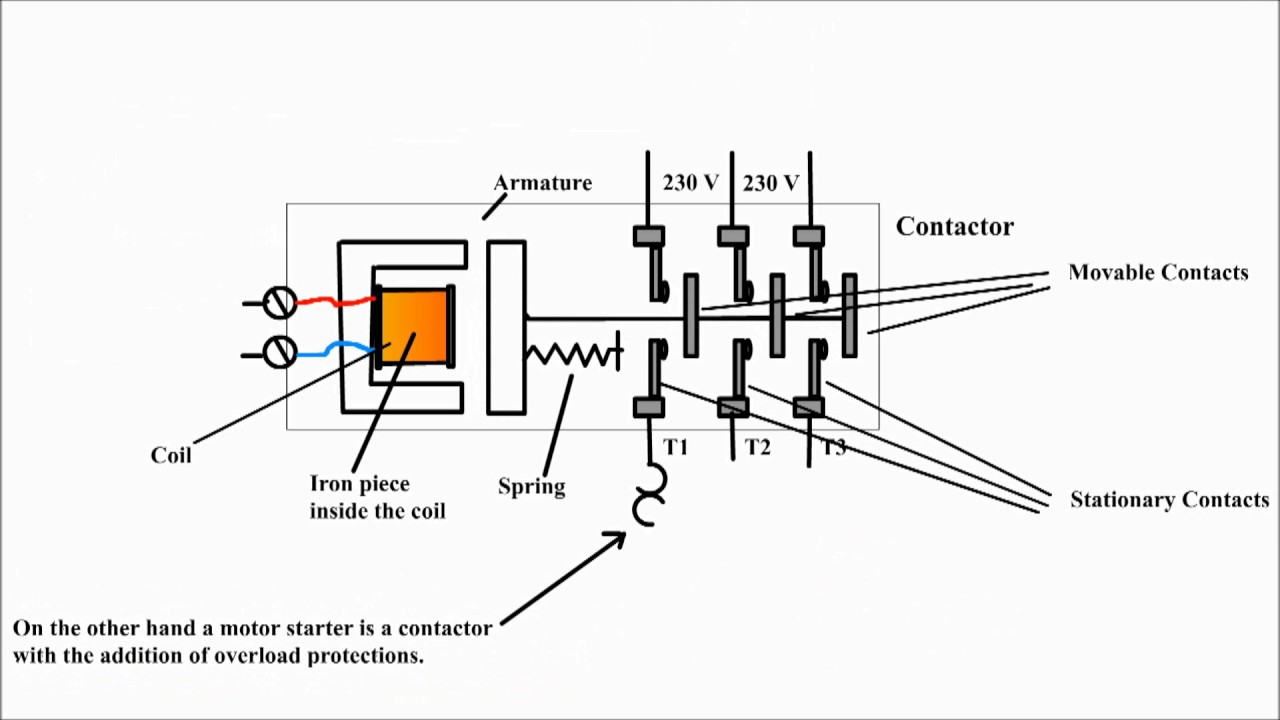 how does a contactor work pdf