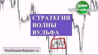 Индикатор Волн Вульфа WolfWave nen 2