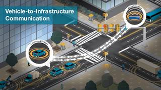 NYC DOT Connected Vehicle Pilot - Part 1