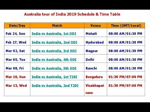 Ind Vs Aus 2019 Odi Schedule Australia tour of India 2019 Schedule & Time Table   YouTube