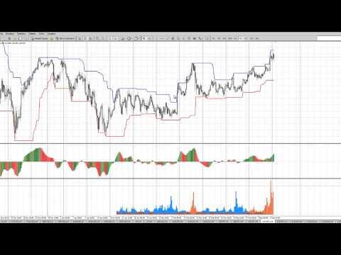 Аналитический обзор Форекс и Фондового рынка на 09.07.2015