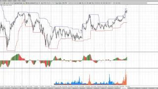 Аналитический обзор Форекс и Фондового рынка на 09.07.2015(, 2015-03-09T10:06:08.000Z)