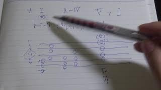 和声と調性の基本 演奏のための 機能和声 楽典