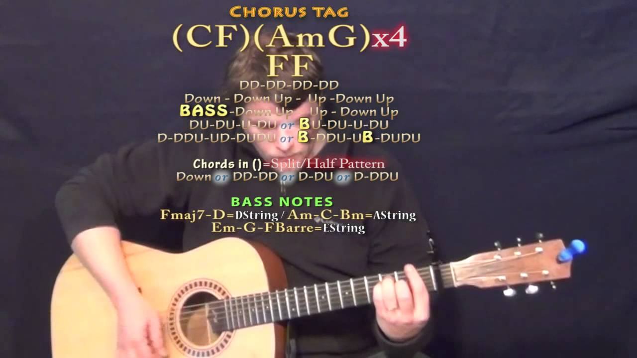 Shut Up And Dance Walk The Moon Guitar Lesson Chord Chart Capo
