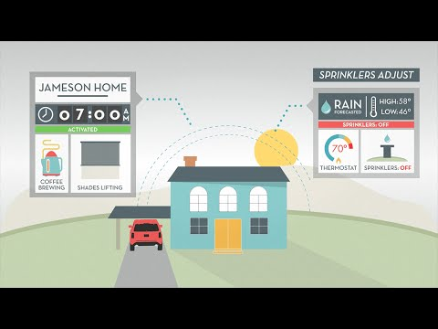 Verizon Internet of Things