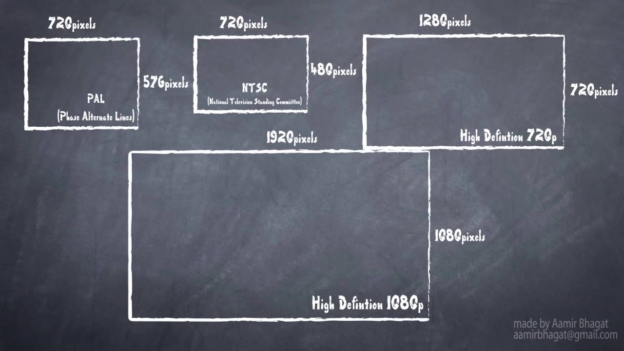 normal picture frame sizes | Frameswalls.org