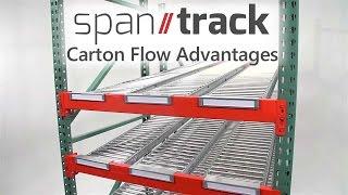 Spantrack Carton Flow Rack Advantages