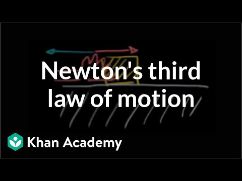 Newton's third law of motion | Forces and Newton's laws of motion | Physics | Khan Academy