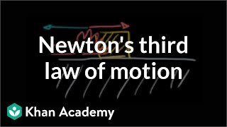 Скачать Newton S Third Law Of Motion Forces And Newton S Laws Of Motion Physics Khan Academy