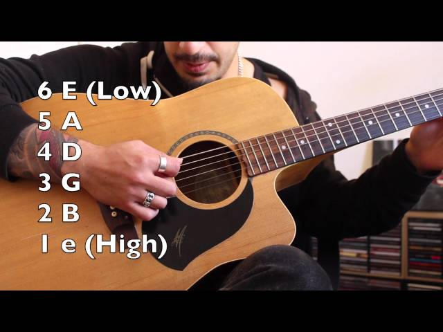 How to Read Tabs | Guitar Lessons @ Ultimate-Guitar.Com