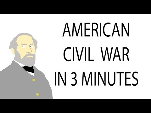 American Civil War | 3 Minute History